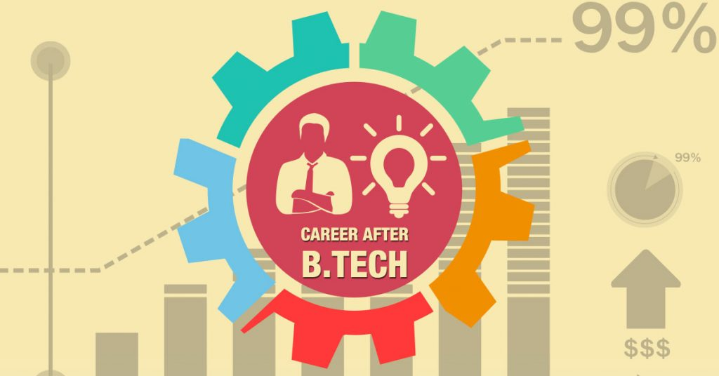 Career after Bachelor in Technology