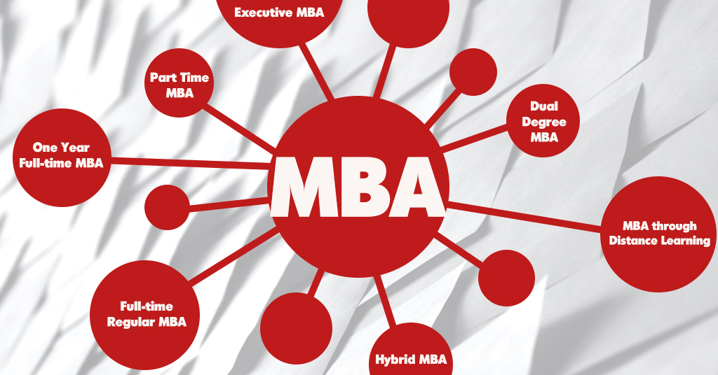 different types of MBA Programs in India